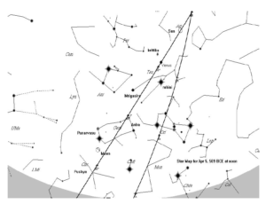 A. Star map for April 5, 509 BCE
