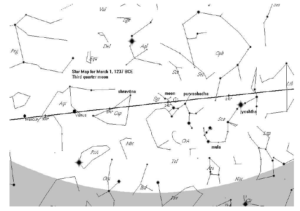B. Star Map on March 1, 12347 BCE