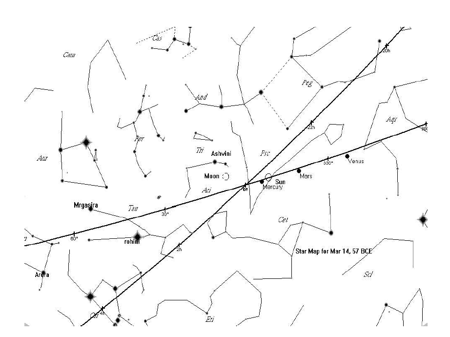 B. Star Map on March 14, 57 BCE