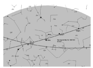 D. Star map on March 10, 1887 BCE