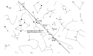 Indian Astronomy - Astronomical Dating of Events - 104