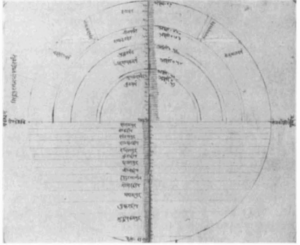 Figure 1: Projection of the cosmological Globe