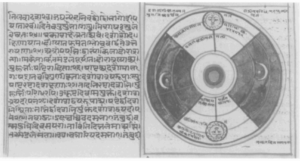 Figure 8 - Suns and Moons on the day of the Capricorn